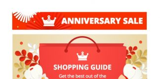 Aliexpress-anniversary-sale-vyroci-kupony-coupon-2