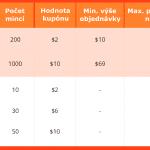 Aliexpress vymena kuponu coupons coins 11 11 2019 CZ