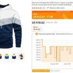 Alliexpress vyroci slevy kupony nakupovani cesky graf cenova historie